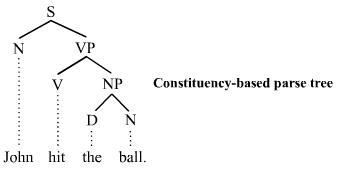 parse_tree_1