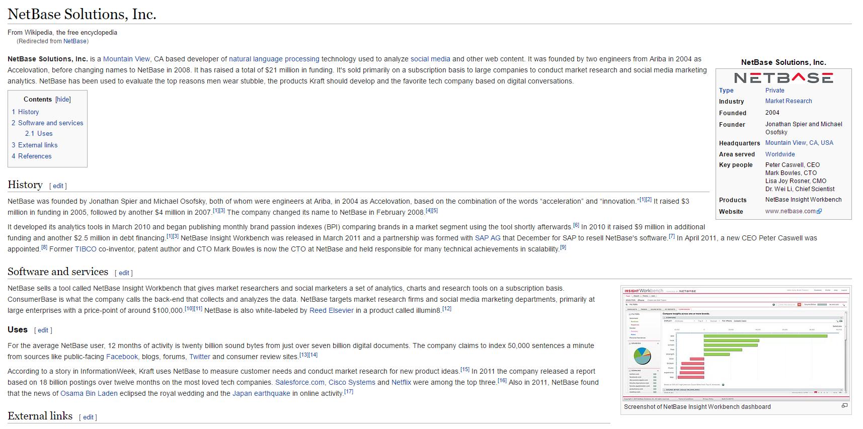 wikinetbase