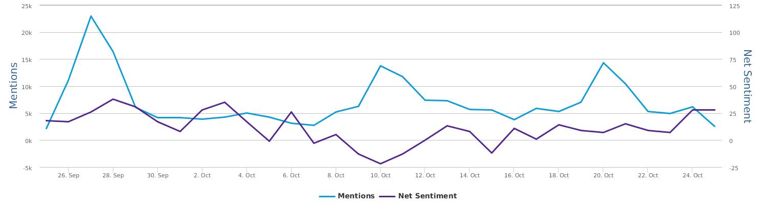 summary-metrics-6