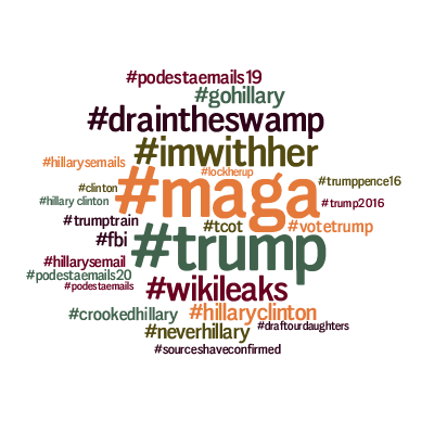 word-cloud-23