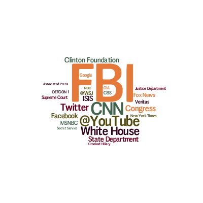 word-cloud-24
